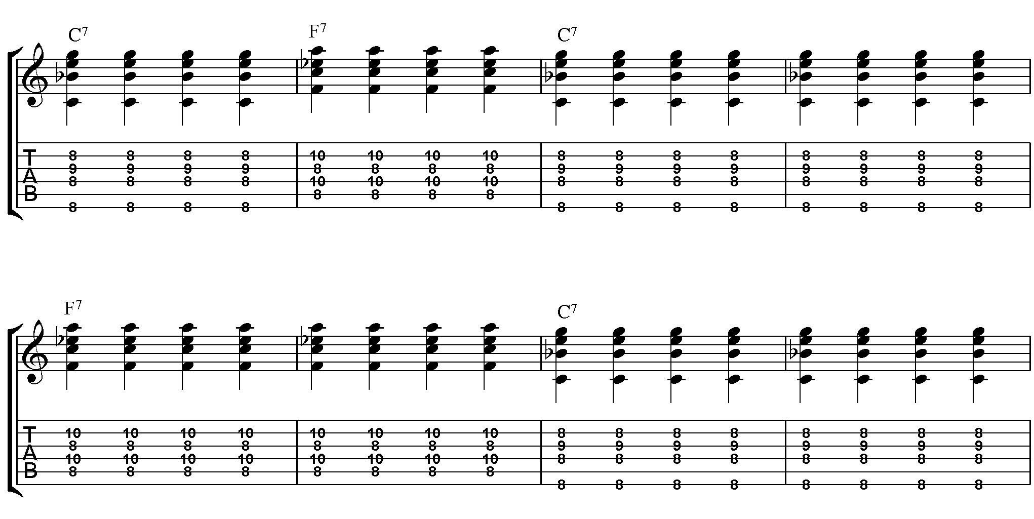 Alternate Chord Voicings  Key of D guitar lesson