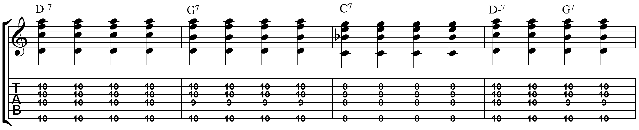 Master four to a bar comping jamieholroydguitar jamie this comping style lends itself well to the use of passing chords and inversions which can be used to create counter melodies behind a soloist hexwebz Gallery