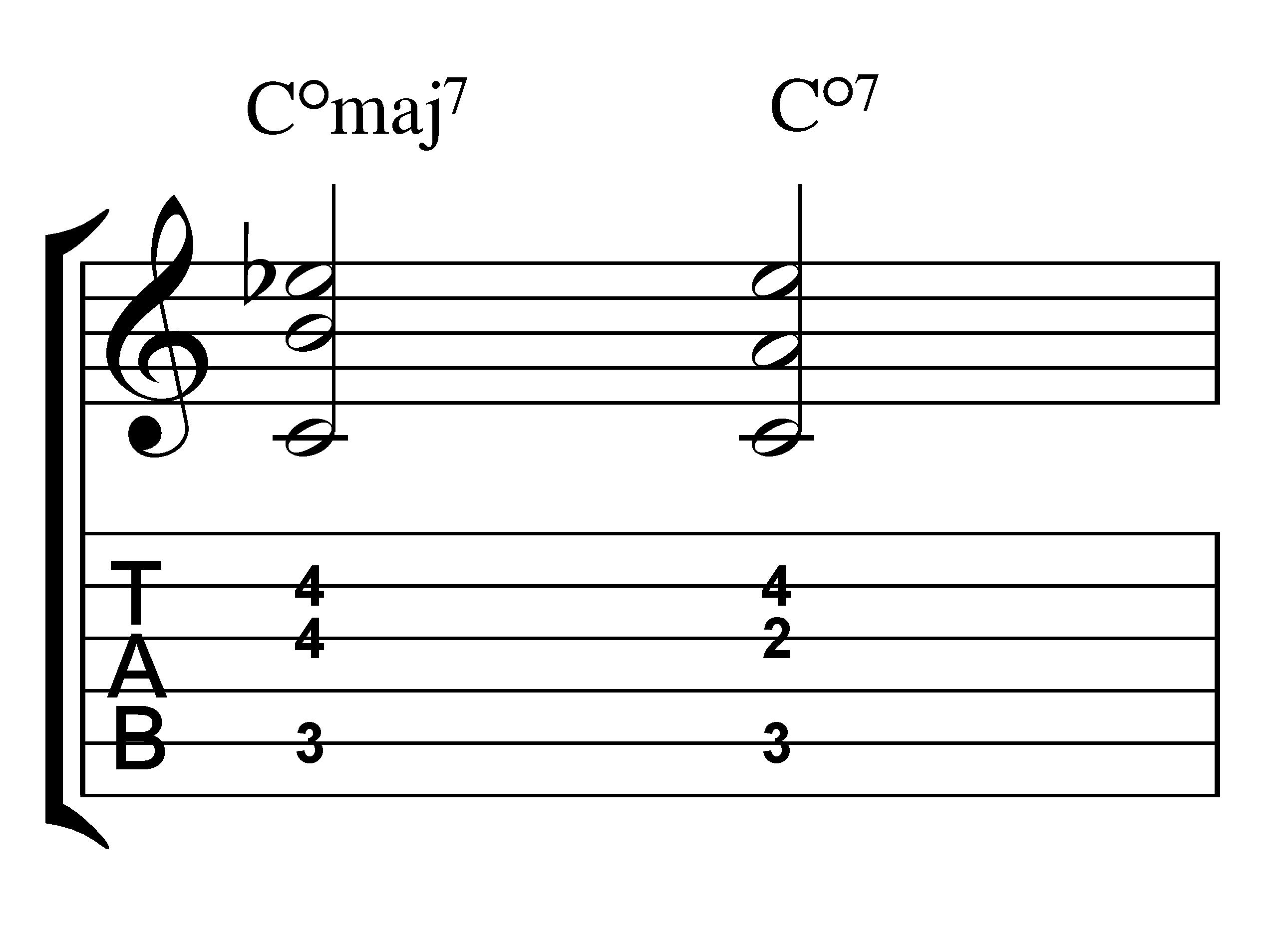 How To Play George Van Eps Style Chords Jamieholroydguitar