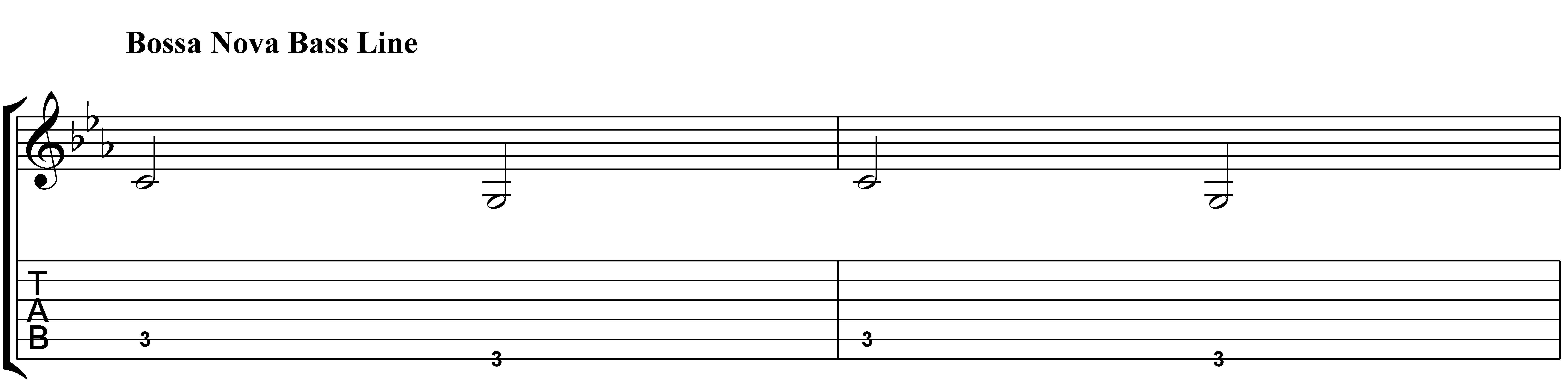 How To Play Bossa Nova Guitar Jamieholroydguitar Jamie