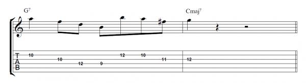 bebop licks for guitar pdf