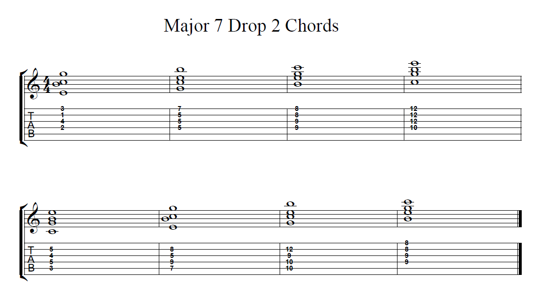 How To Play Drop 2 Chords On Guitar Jamieholroydguitar Jamie