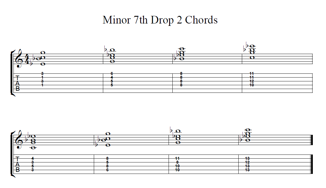 How To Do C Minor 7 Chord