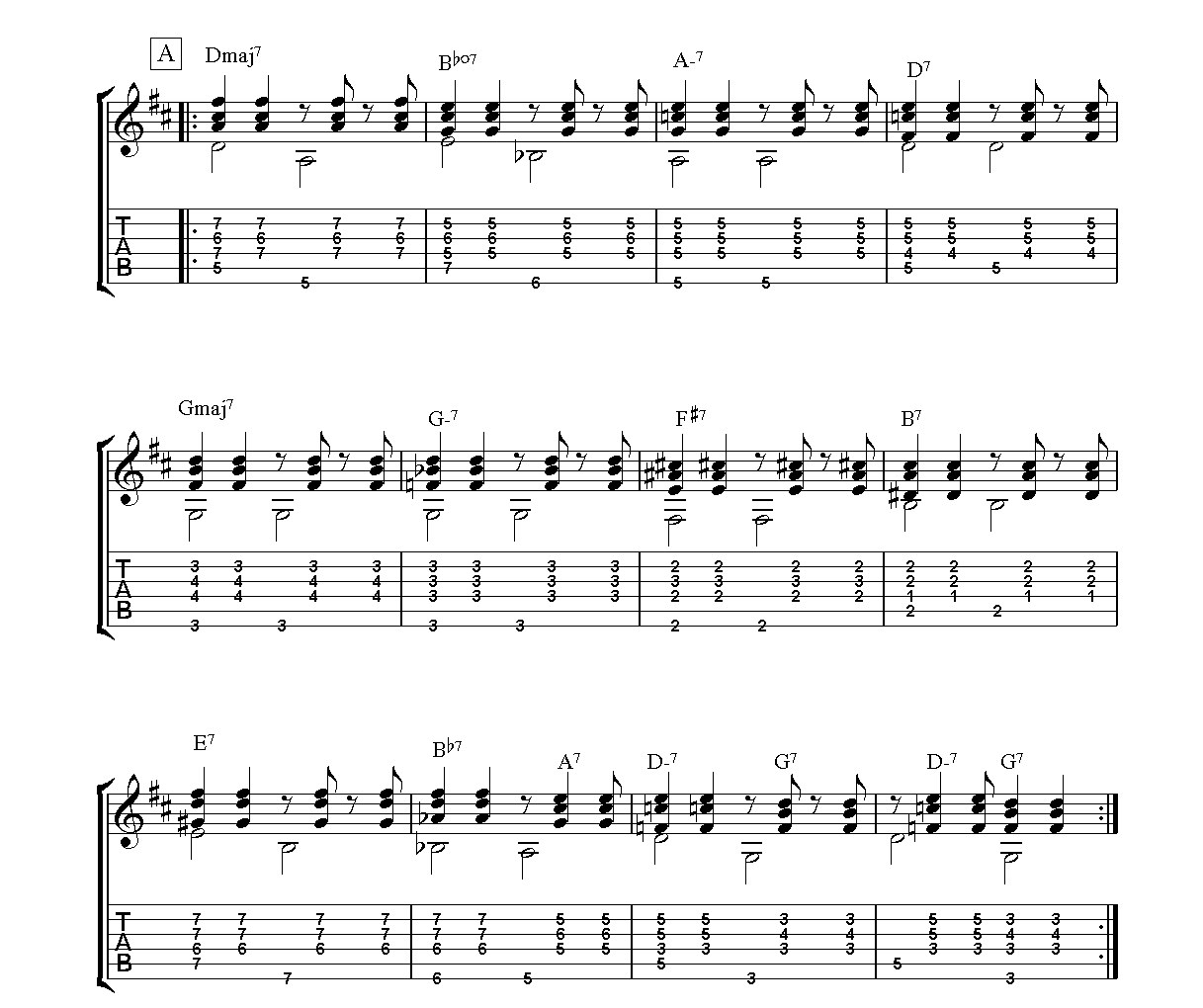 How to play wave on guitar jamieholroydguitar jamie as with all bossa nova style comping remember its all about keeping a solid groove keep the grove strong by sticking to the same rhythmic pattern and hexwebz Choice Image