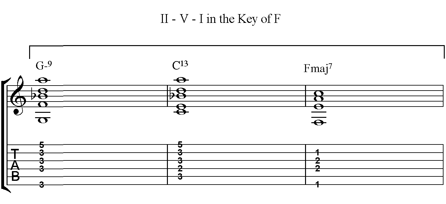 Increase Your Inversions By 200 With Chord Synonyms