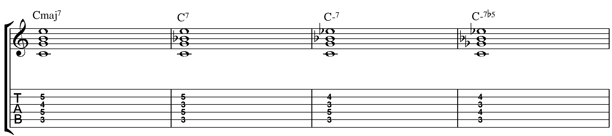 Master four to a bar comping jamieholroydguitar jamie the following example shows how these chord voicings and this comping technique can be applied to a basic jazzblues chord progression in the key of c hexwebz Gallery