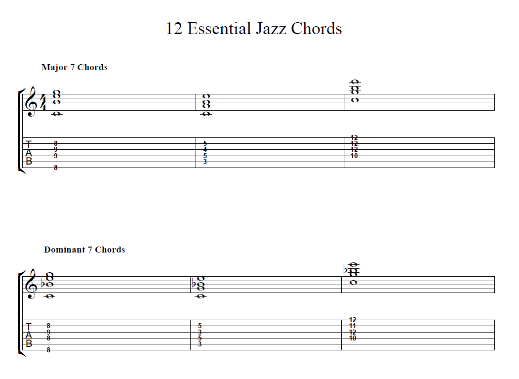 Learn to play jazz chords on piano