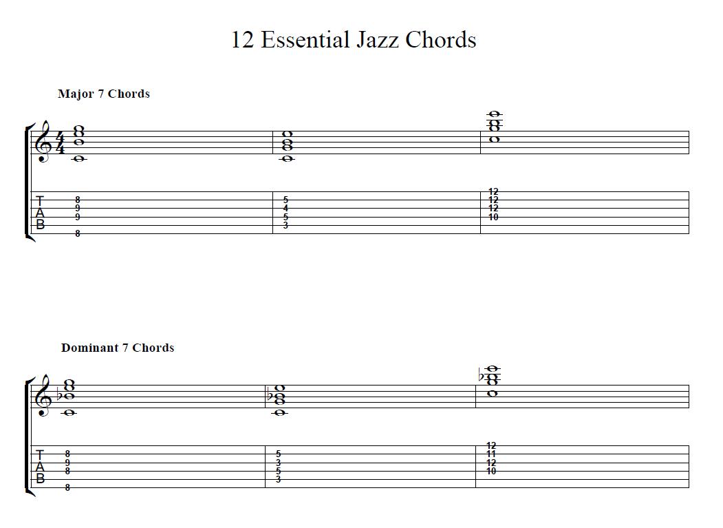 How To Play Jazz Guitar Chords Jamieholroydguitar Jamie