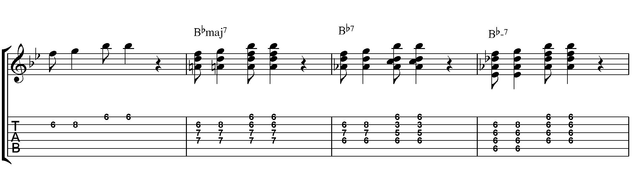 How To Play Jazz Guitar Chord Solos Jamieholroydguitar Jamie