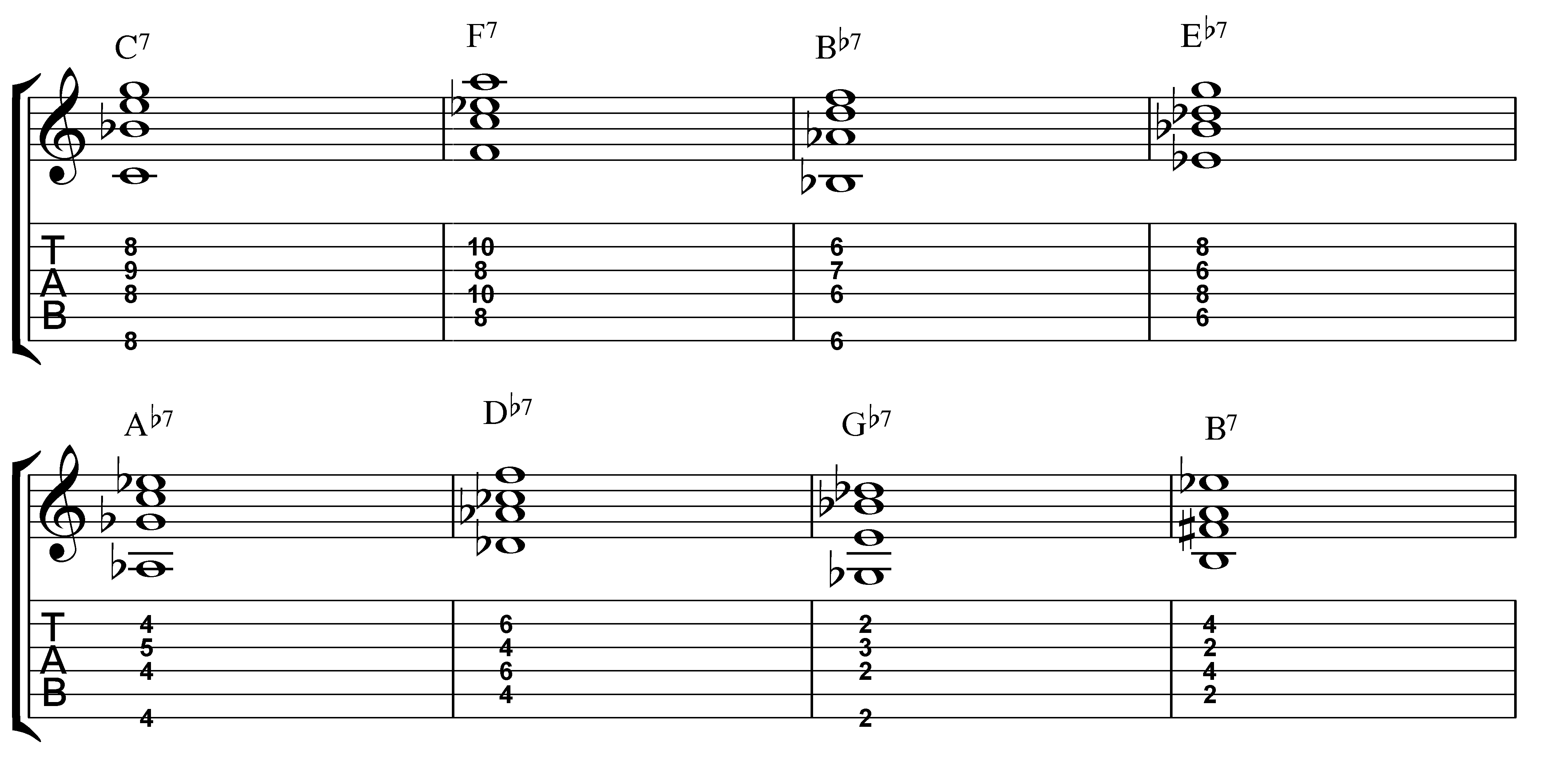 How To Practice Jazz Guitar Chords Jamieholroydguitar Jamie