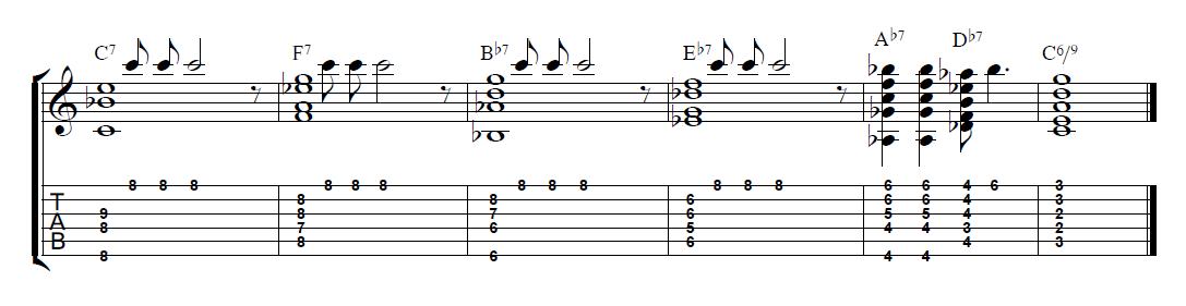 5 Must Know Jazz Guitar Ending Licks Jamieholroydguitar