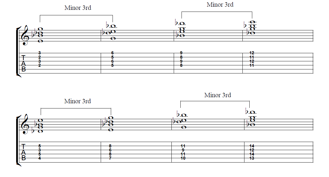 How To Play Diminished Chords On Guitar Jamieholroydguitar