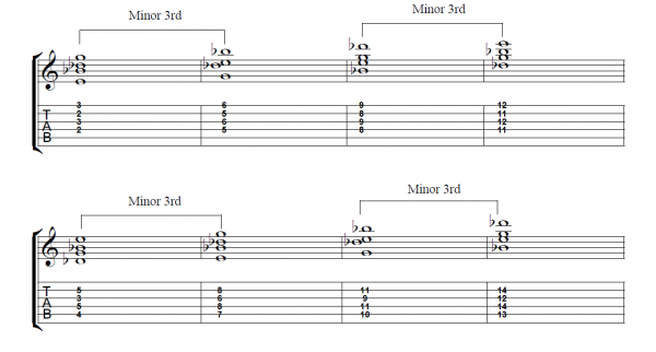 Altered dominant chords