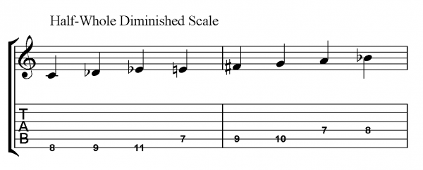Whole again chords related keywords suggestions whole again chords