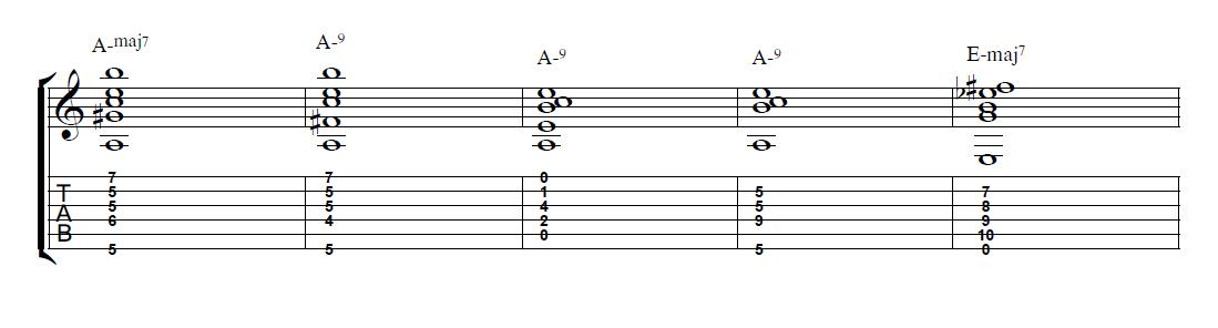 Jazz Guitar Endings Guide Jamieholroydguitar Jamie Holroyd