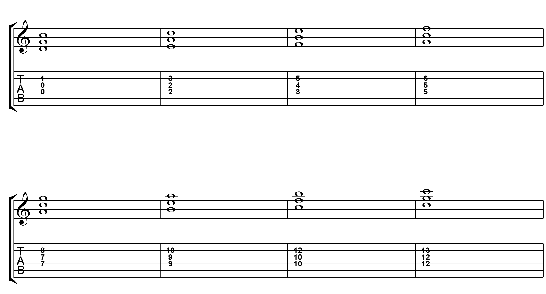 How To Play 4th Voicing Chords On Guitar Jamieholroydguitar