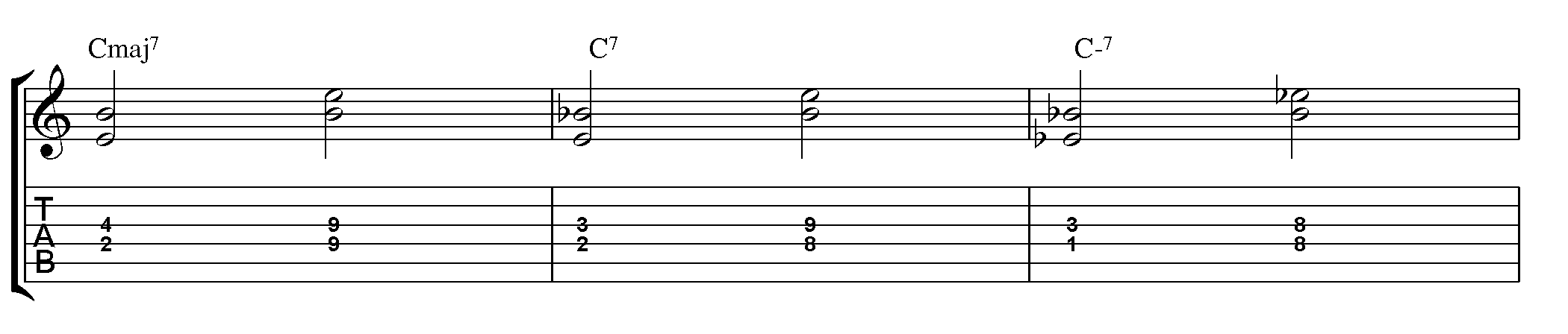 How To Play Shell Voicings On Guitar Jamieholroydguitar