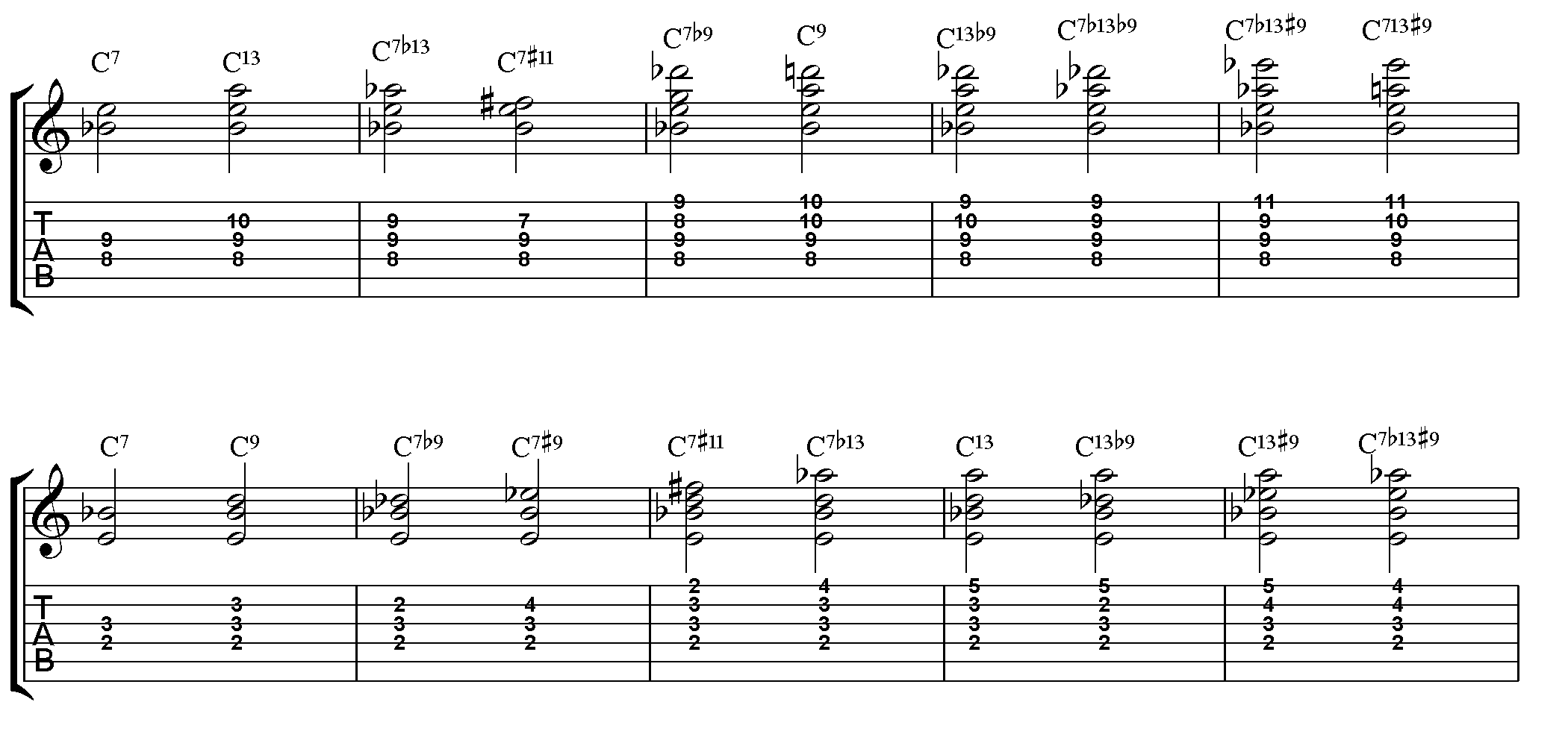 How to play shell voicings on guitar jamieholroydguitar possible dominant 7th chord shell extentions hexwebz Choice Image