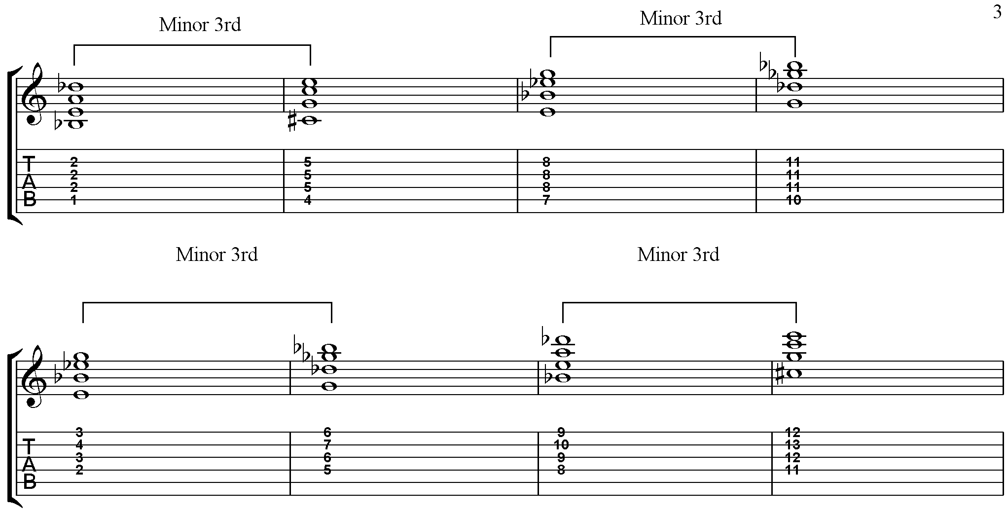 Double Your Dominant Chords Again With Altered Dominant Chords