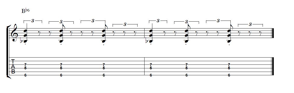 Guitar Slash Chords Chart and Guide - JamieHolroydGuitar.com - Jamie ...