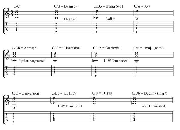 guitar slash chords