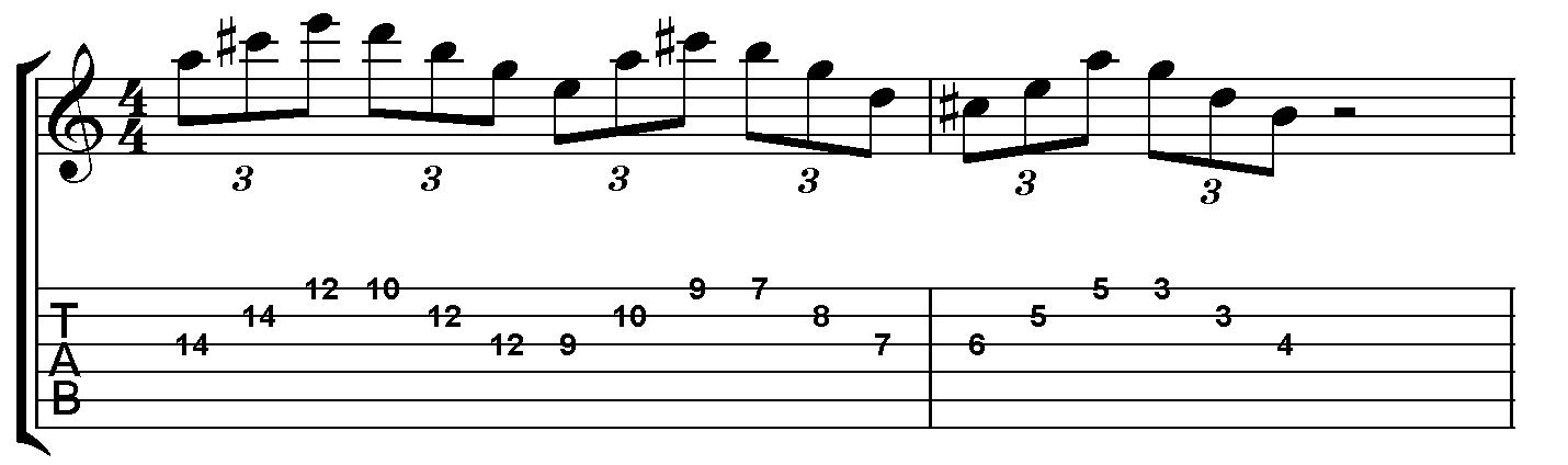 How To Improvise Over Major 7 Chords Jamieholroydguitar