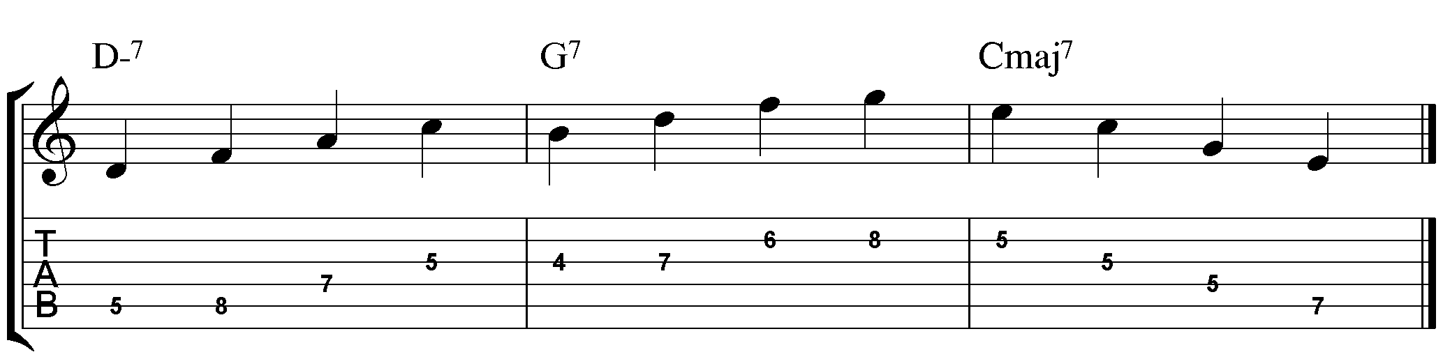 How To Play Arpeggios On Guitar Jamie Holroyd Guitar Jamie