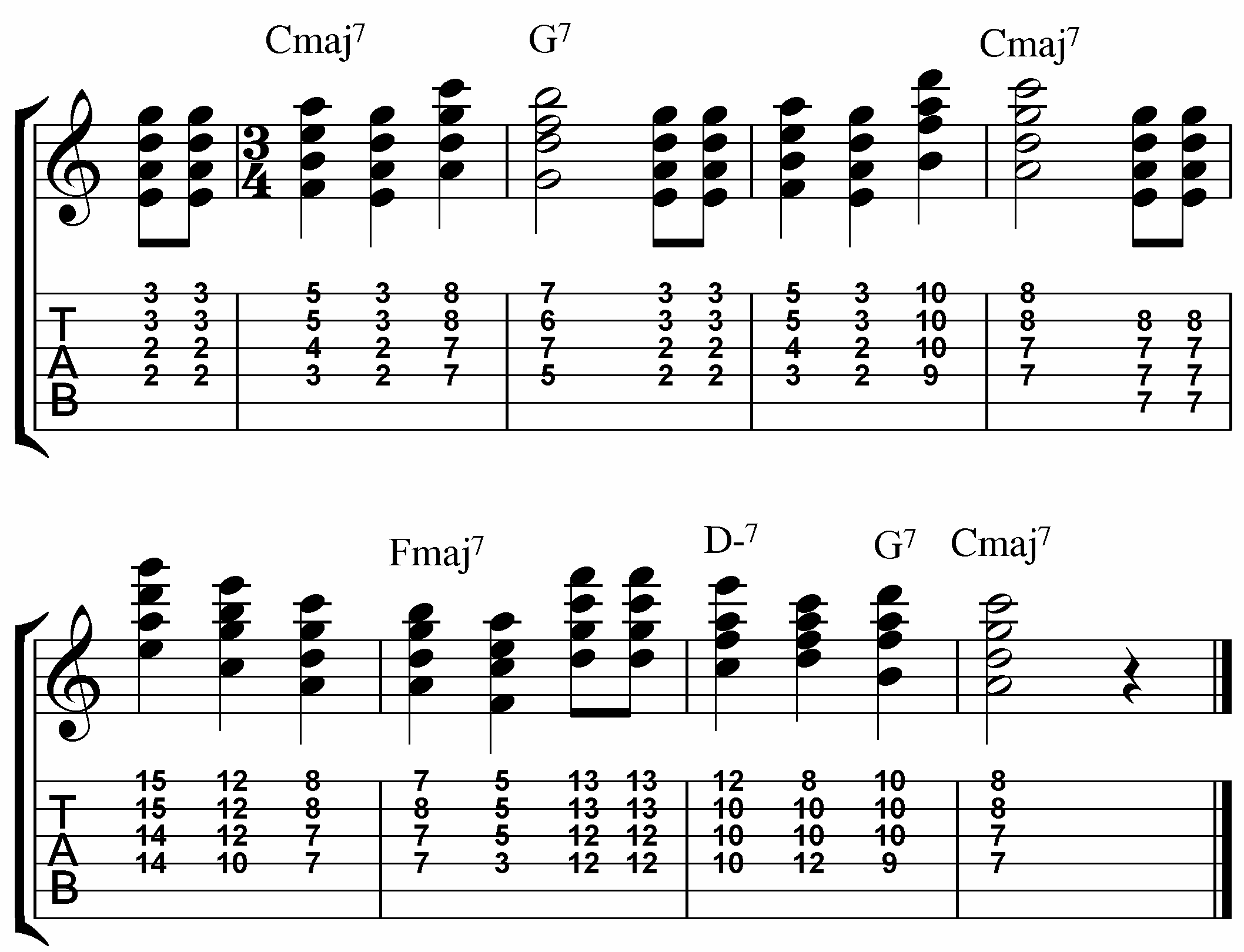 Happy Birthday Chord Melody Arrangement Jamie Holroyd Guitar
