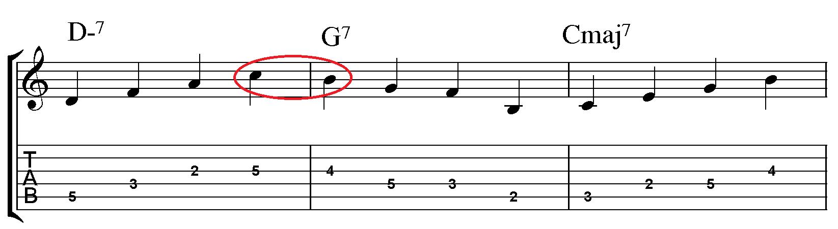 How To Play Arpeggios On Guitar Jamie Holroyd Guitar Jamie