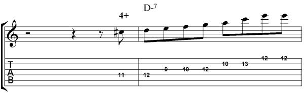 D Melodic Minor Scale Lick