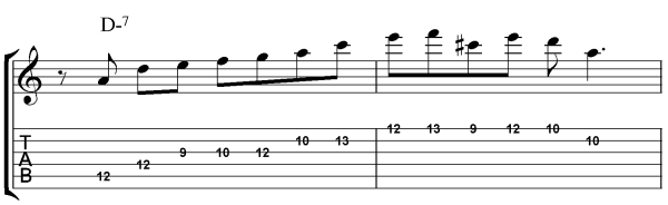 Melodic Minor Scale Shape Lick