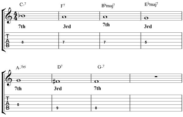 AL guide tones