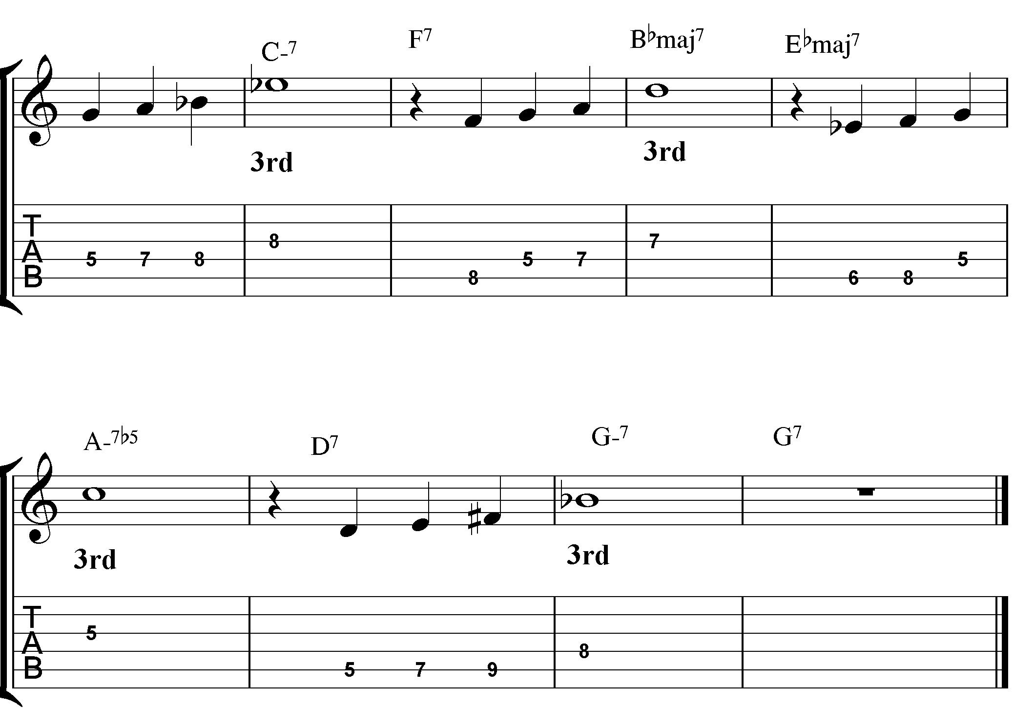How To Play Autumn Leaves On Guitar Jamie Holroyd Guitar Jamie