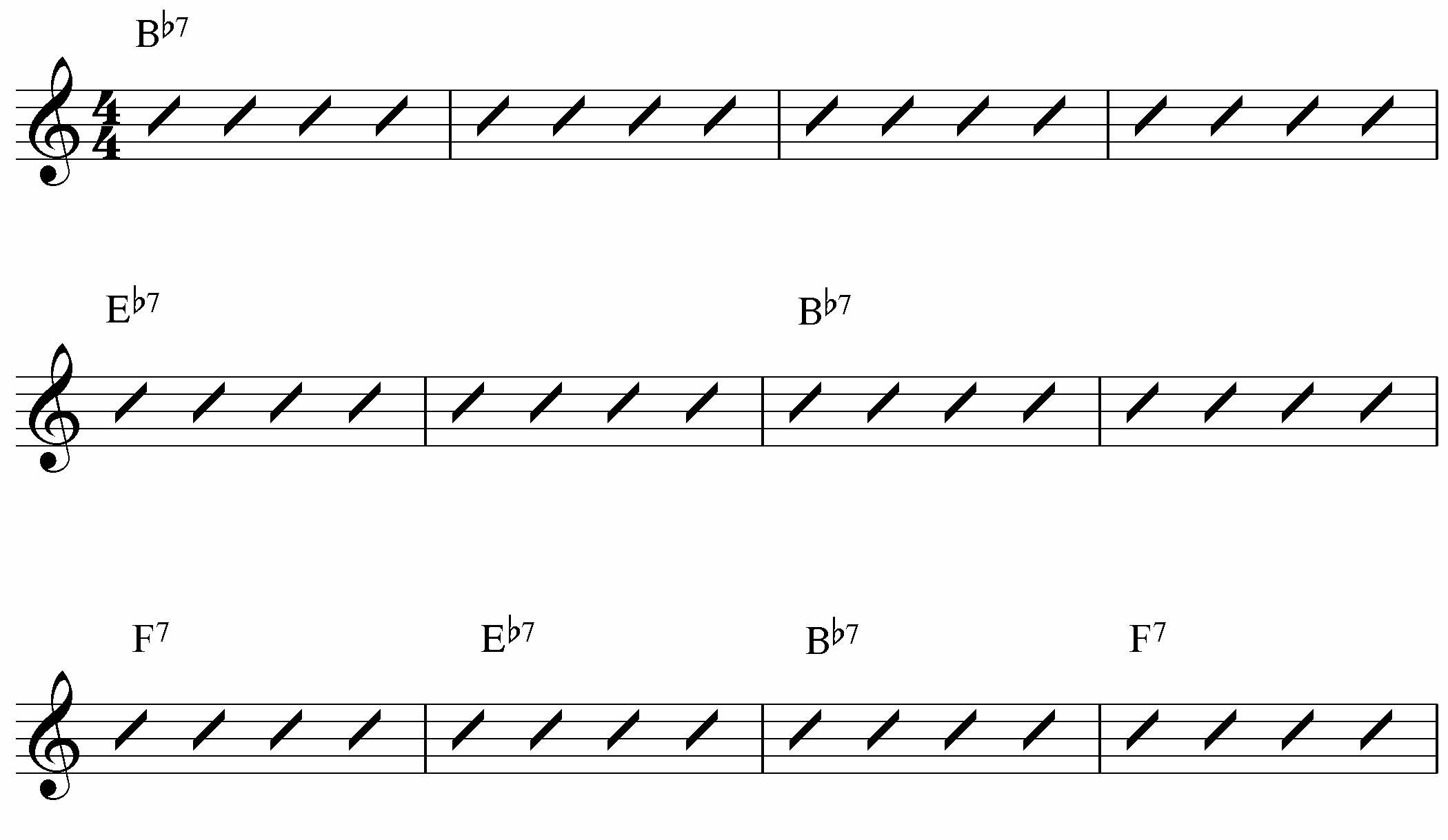 Jazz Blues Chord Substitutions Guide Jamie Holroyd Guitar Jamie