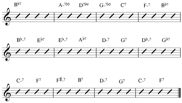 jazz blues chord substitutions