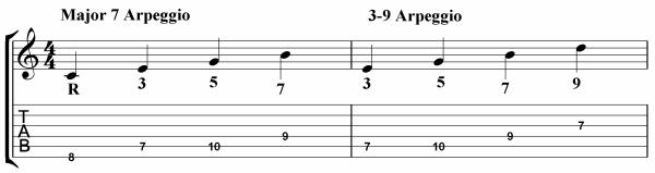 3-9 arpeggio definition