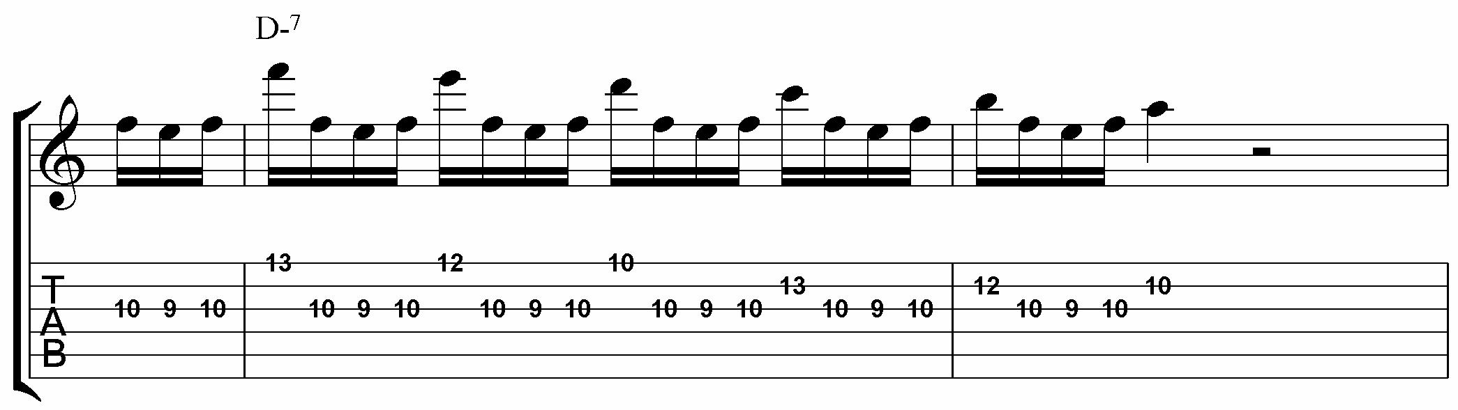 5 Must Know Dorian Licks for Jazz Guitar