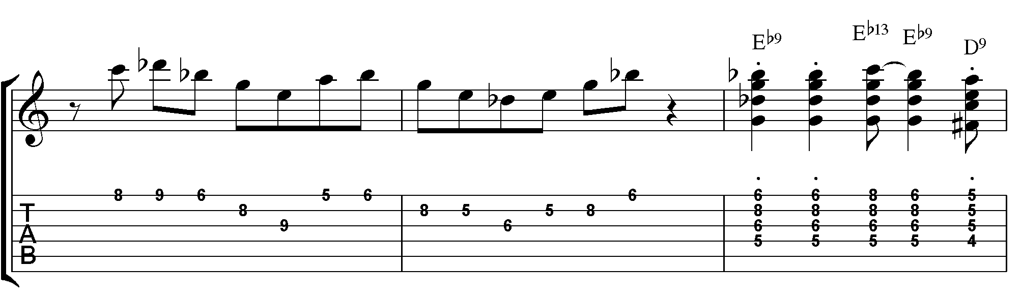 blues riffs tab