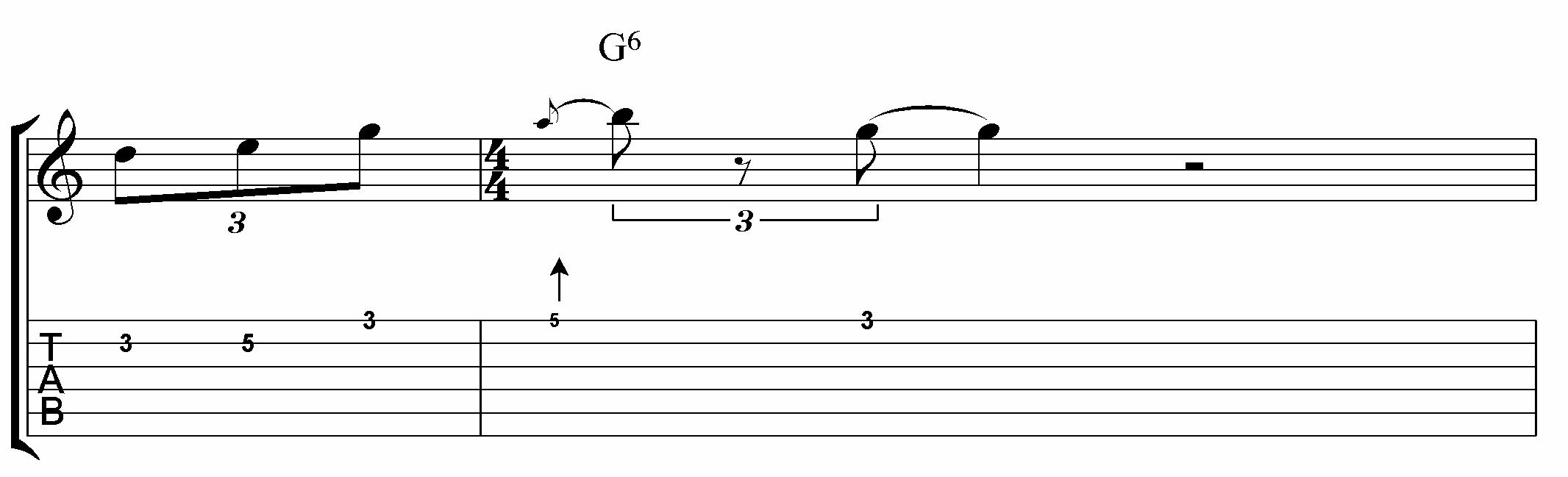 Learn 5 Essential BB King Licks Today - Jamie Holroyd Guitar