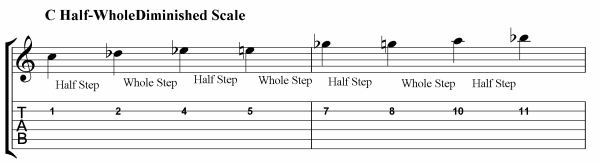 C Half Whole Diminished Scale Construction