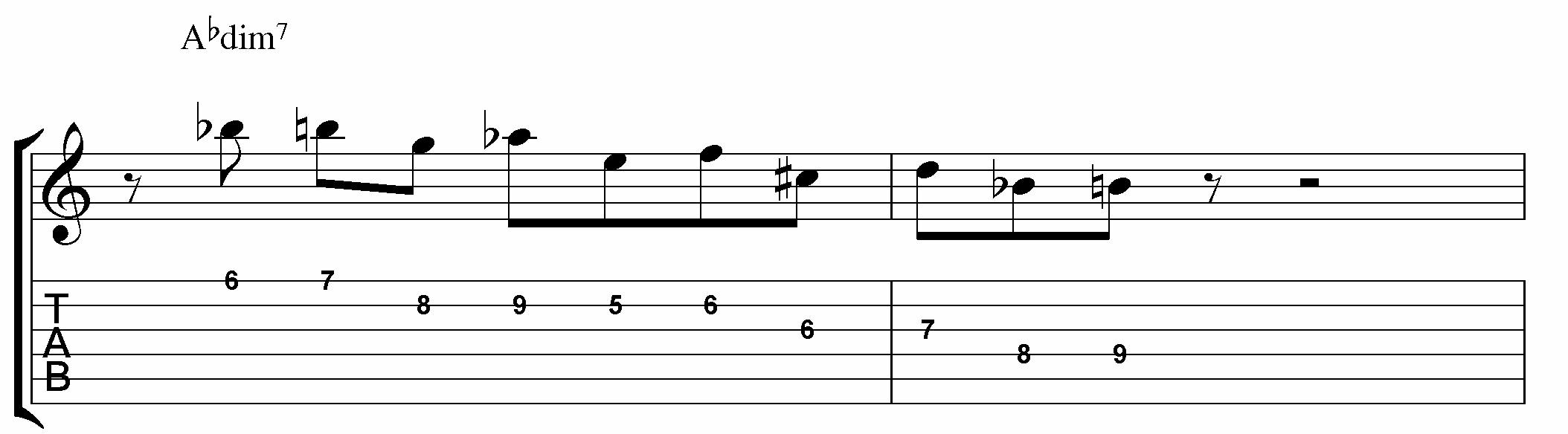How to play diminished scales on guitar jamie holroyd guitar dim scale lick hexwebz Choice Image