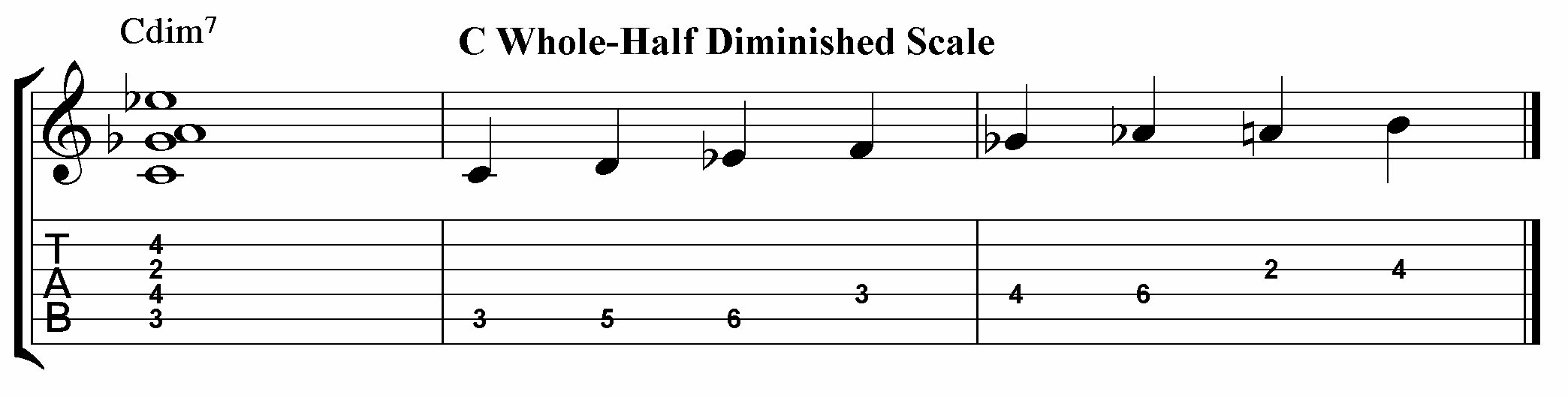 How to play diminished scales on guitar jamie holroyd guitar diminished chord and scale hexwebz Choice Image