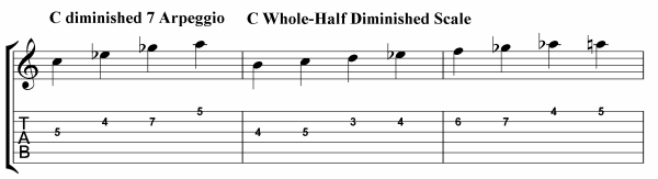 whole half diminished scale