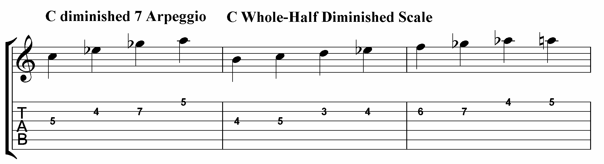 How to play diminished scales on guitar jamie holroyd guitar whole half diminished scale hexwebz Choice Image