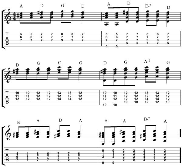 blues rhythm guitar triads as full chords