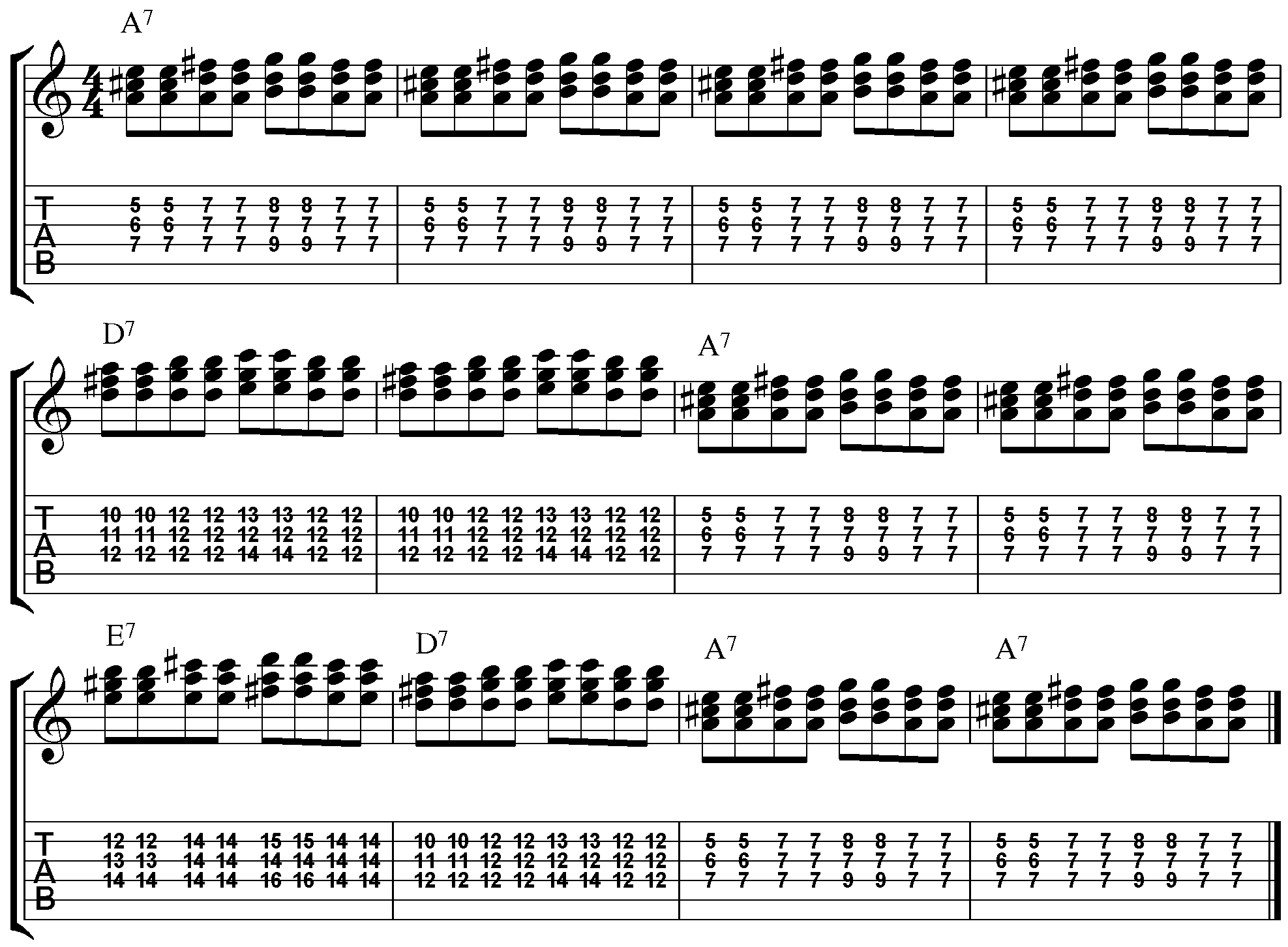How To Play Blues Rhythm Guitar Jamie Holroyd Chords Easy In The Key Of A Pictures Triad Etude