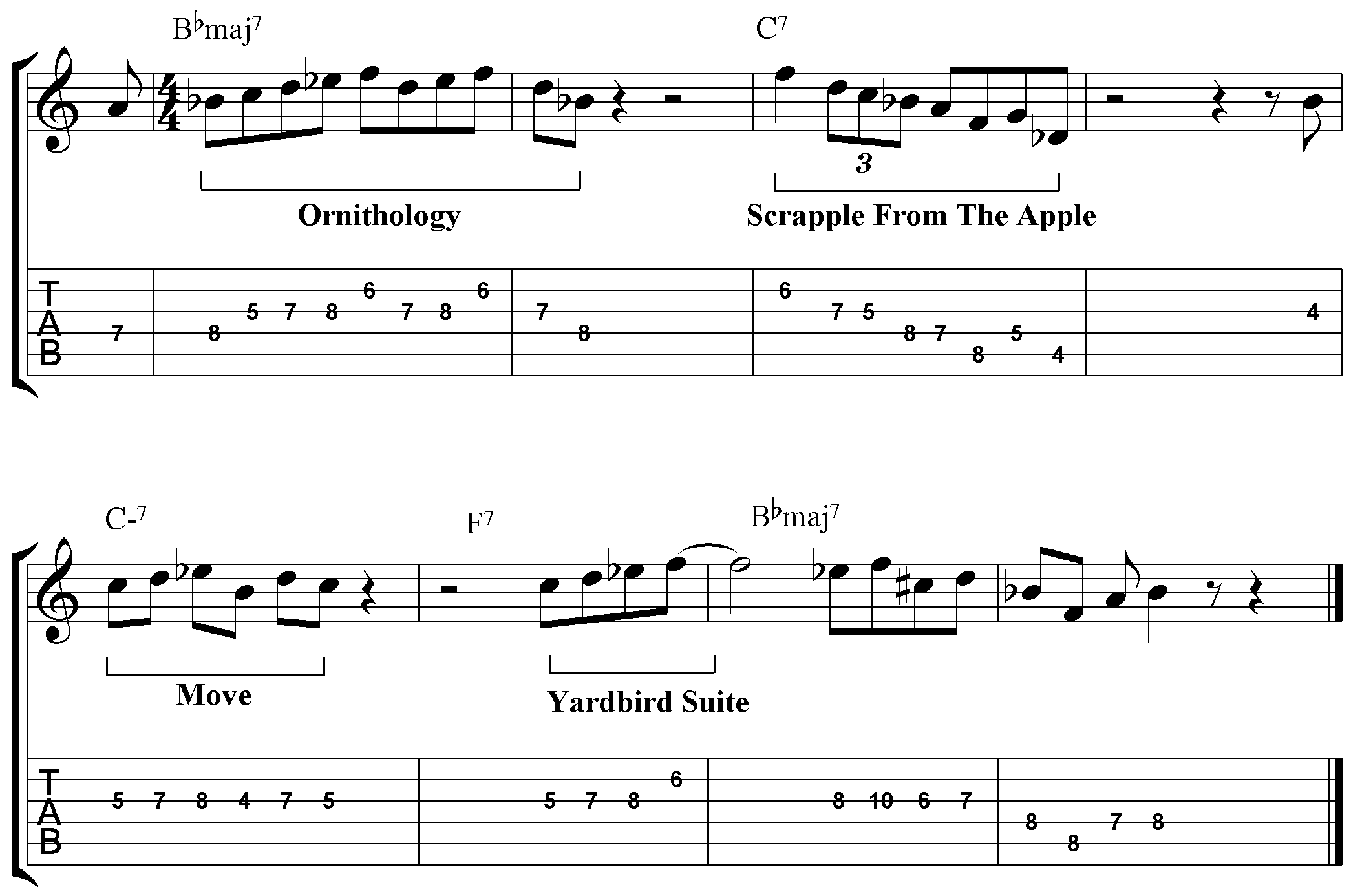 scrapple from the apple lead sheet