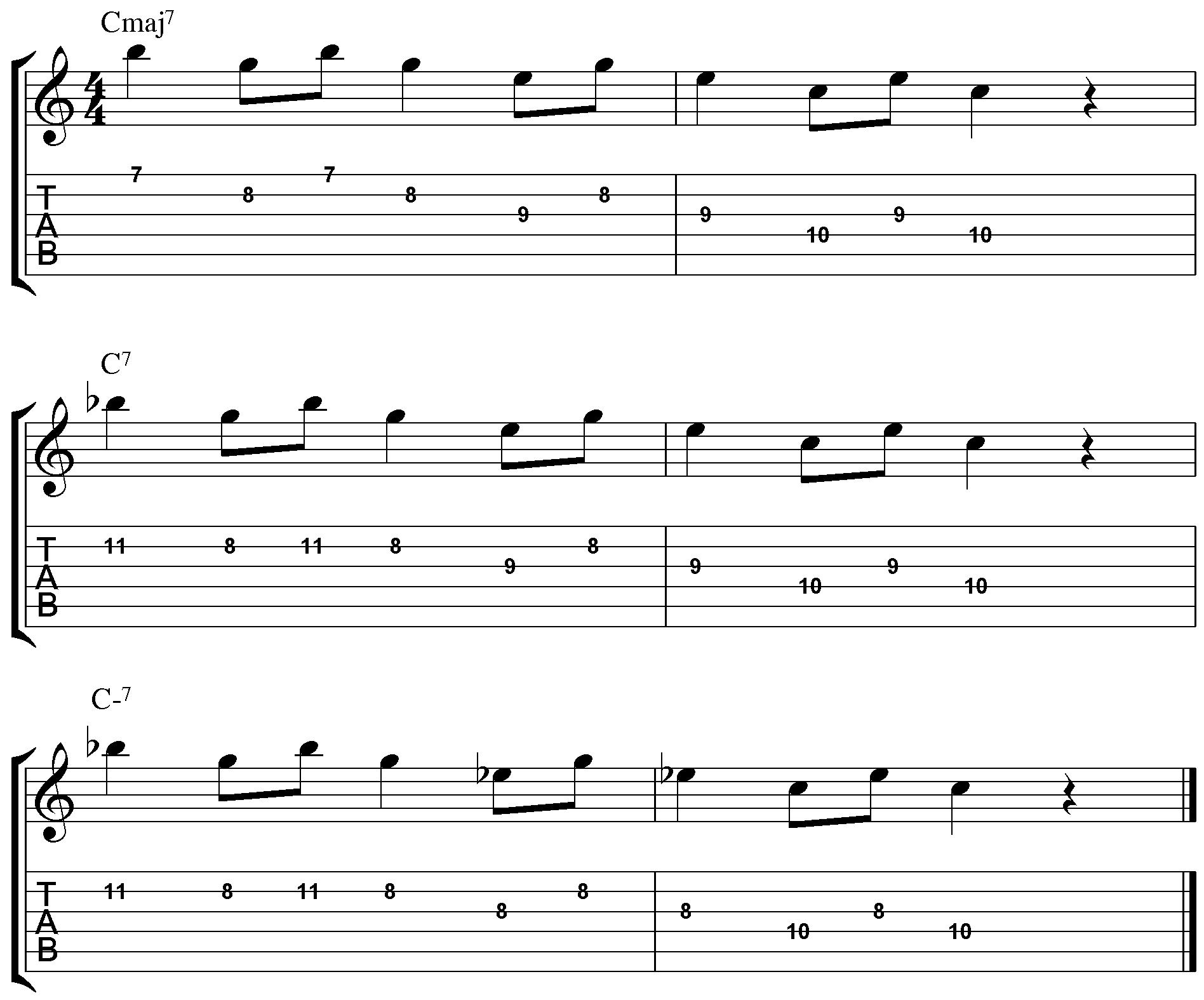 telecaster wiring diagram images seymour duncan pickup wiring diagram also remember guitar strings