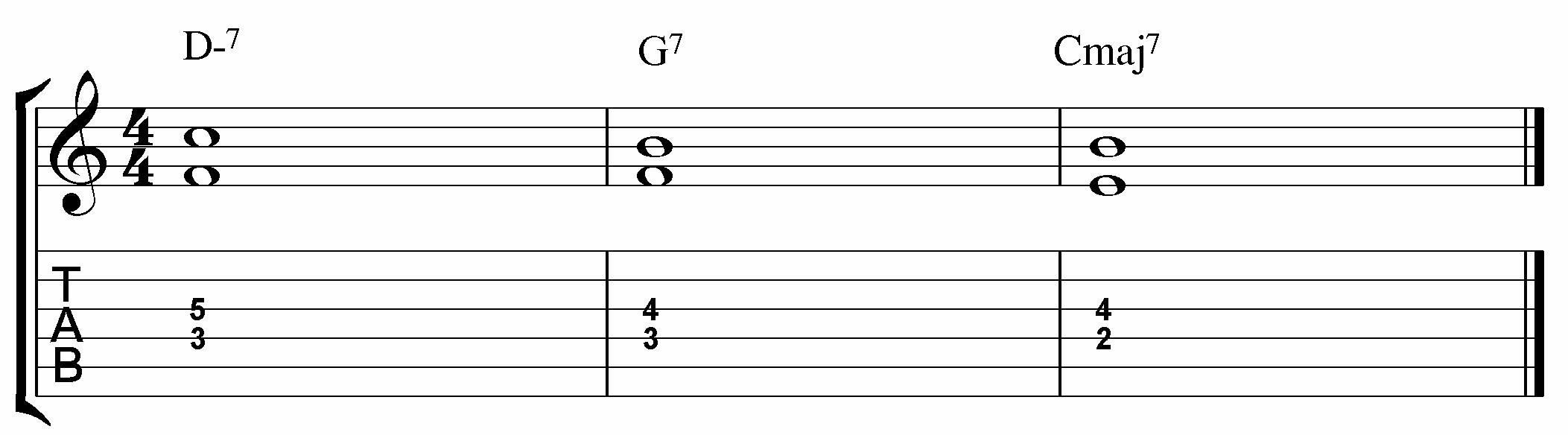 Essential Jazz Guitar Comping Rhythms Jamie Holroyd Guitar Jamie