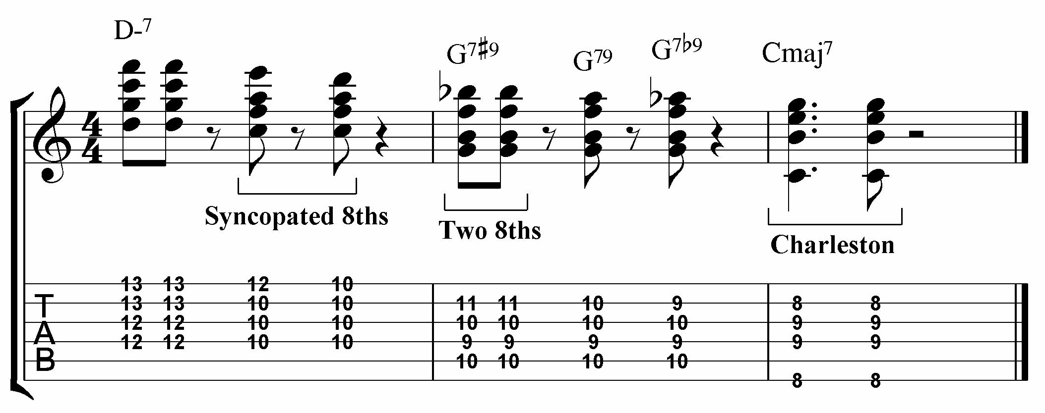 Jazz Rhythm Guitar : essential jazz guitar comping rhythms jamie holroyd guitar jamie holroyd guitar ~ Vivirlamusica.com Haus und Dekorationen